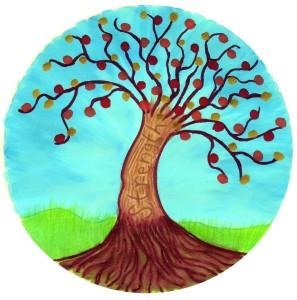 strength-tree